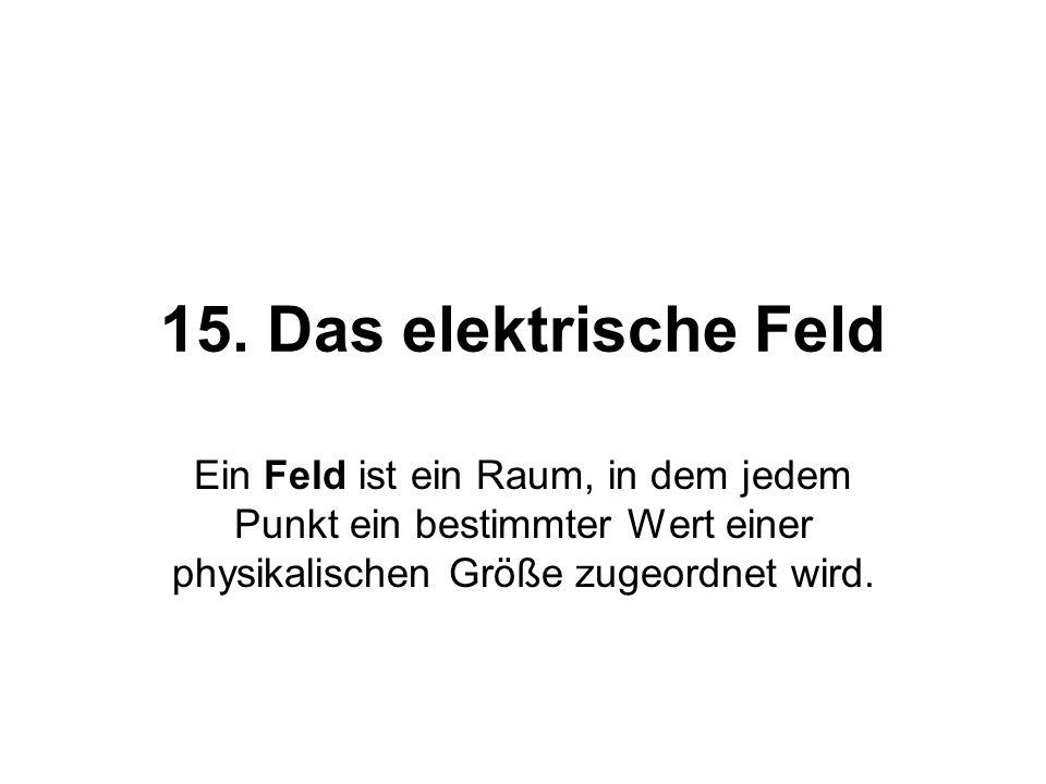 15. Das elektrische Feld Ein Feld ist ein Raum, in dem jedem Punkt ein bestimmter Wert einer physikalischen Größe zugeordnet wird.