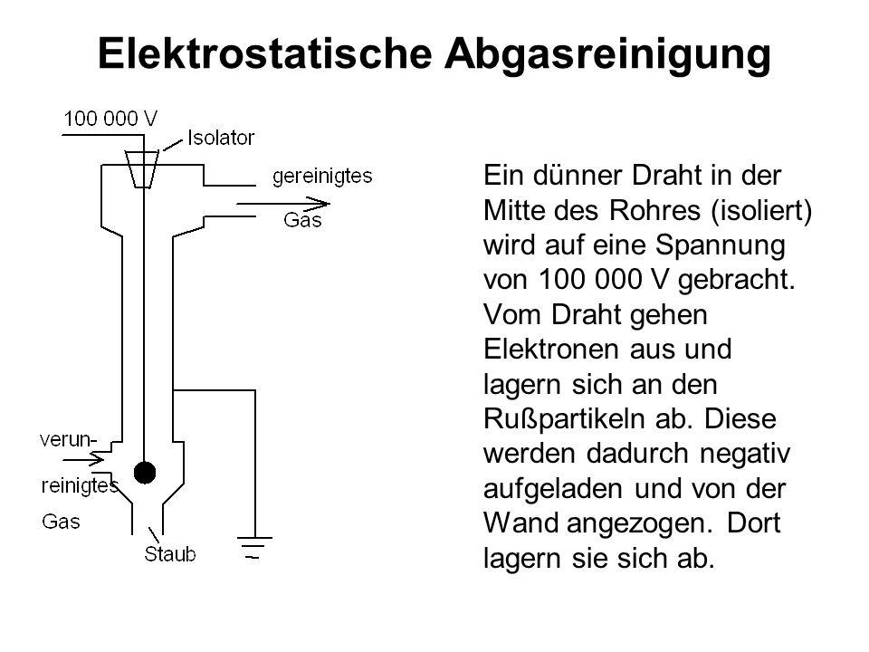 Elektrostatische Abgasreinigung Ein dünner Draht in der Mitte des Rohres (isoliert) wird auf eine Spannung von 100 000 V gebracht. Vom Draht gehen Ele