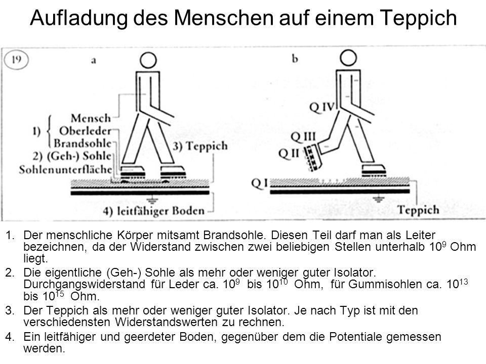 Aufladung des Menschen auf einem Teppich 1.Der menschliche Körper mitsamt Brandsohle. Diesen Teil darf man als Leiter bezeichnen, da der Widerstand zw