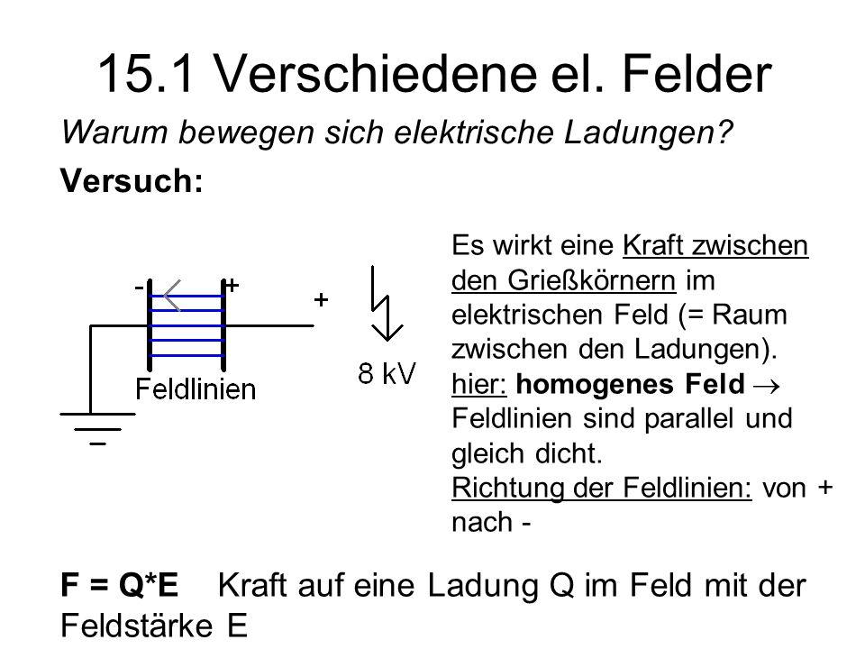 15.1 Verschiedene el. Felder Warum bewegen sich elektrische Ladungen? Versuch: Es wirkt eine Kraft zwischen den Grießkörnern im elektrischen Feld (= R