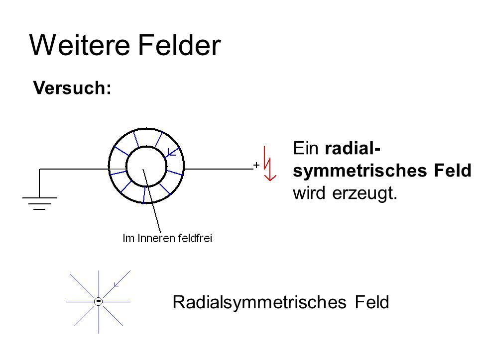 Weitere Felder Ein radial- symmetrisches Feld wird erzeugt. Versuch: Radialsymmetrisches Feld