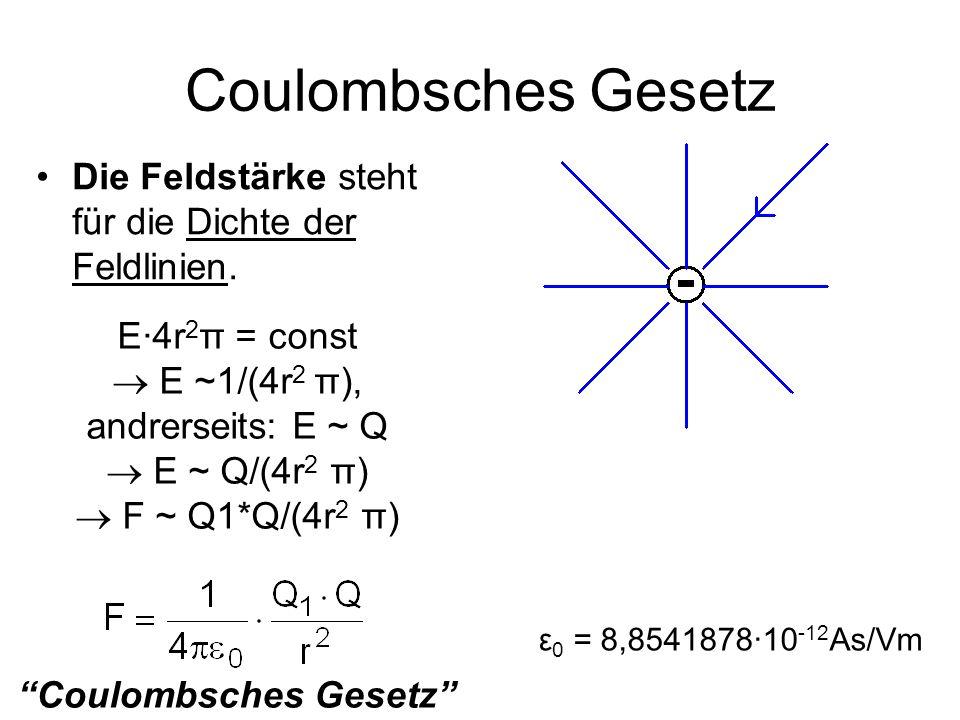 Coulombsches Gesetz Die Feldstärke steht für die Dichte der Feldlinien. E·4r 2 π = const  E ~1/(4r 2 π), andrerseits: E ~ Q  E ~ Q/(4r 2 π)  F ~ Q1