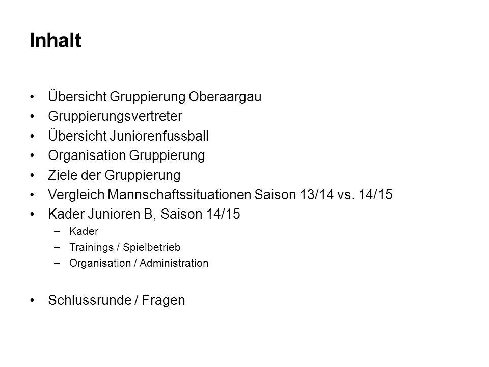 Übersicht Gruppierung Oberaargau Gruppierungsvertreter Übersicht Juniorenfussball Organisation Gruppierung Ziele der Gruppierung Vergleich Mannschaftssituationen Saison 13/14 vs.