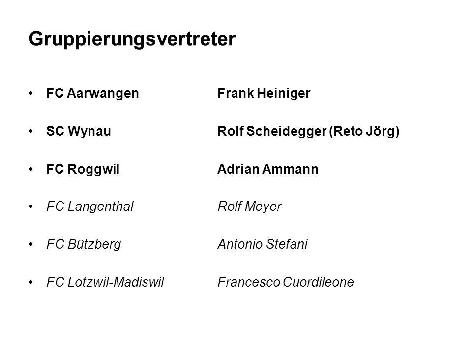 FC AarwangenFrank Heiniger SC WynauRolf Scheidegger (Reto Jörg) FC RoggwilAdrian Ammann FC LangenthalRolf Meyer FC BützbergAntonio Stefani FC Lotzwil-MadiswilFrancesco Cuordileone Gruppierungsvertreter