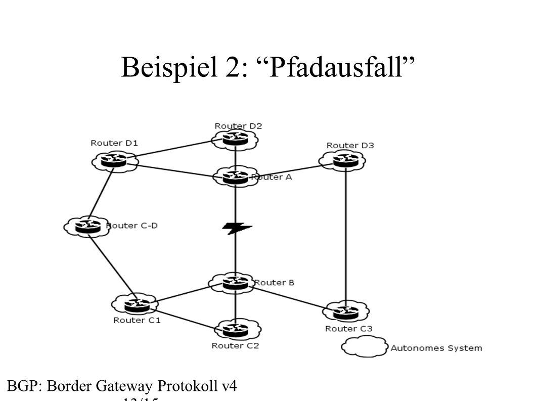 """Beispiel 2: """"Pfadausfall"""" BGP: Border Gateway Protokoll v4 13/15"""