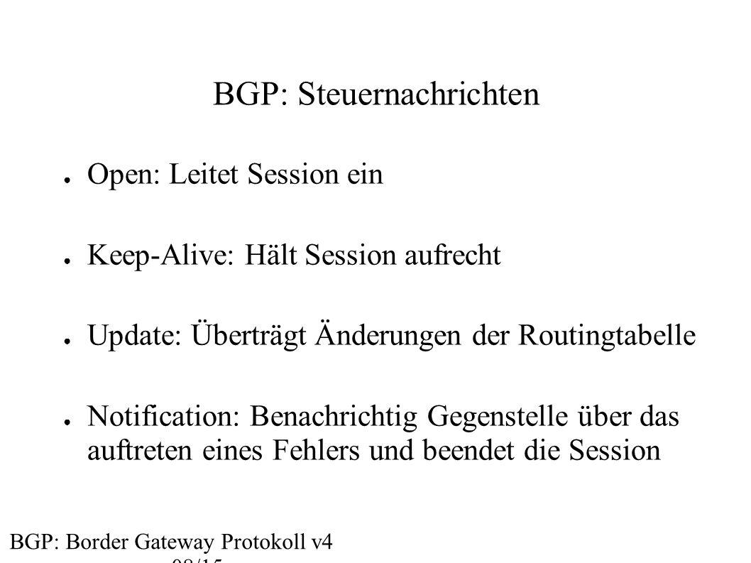 BGP: Steuernachrichten ● Open: Leitet Session ein ● Keep-Alive: Hält Session aufrecht ● Update: Überträgt Änderungen der Routingtabelle ● Notification