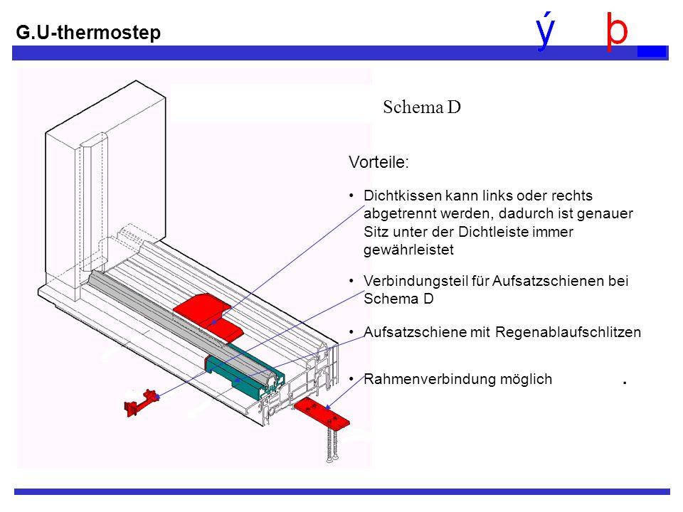 G.U-thermostep Vorteile: Dichtkissen kann links oder rechts abgetrennt werden, dadurch ist genauer Sitz unter der Dichtleiste immer gewährleistet Verb