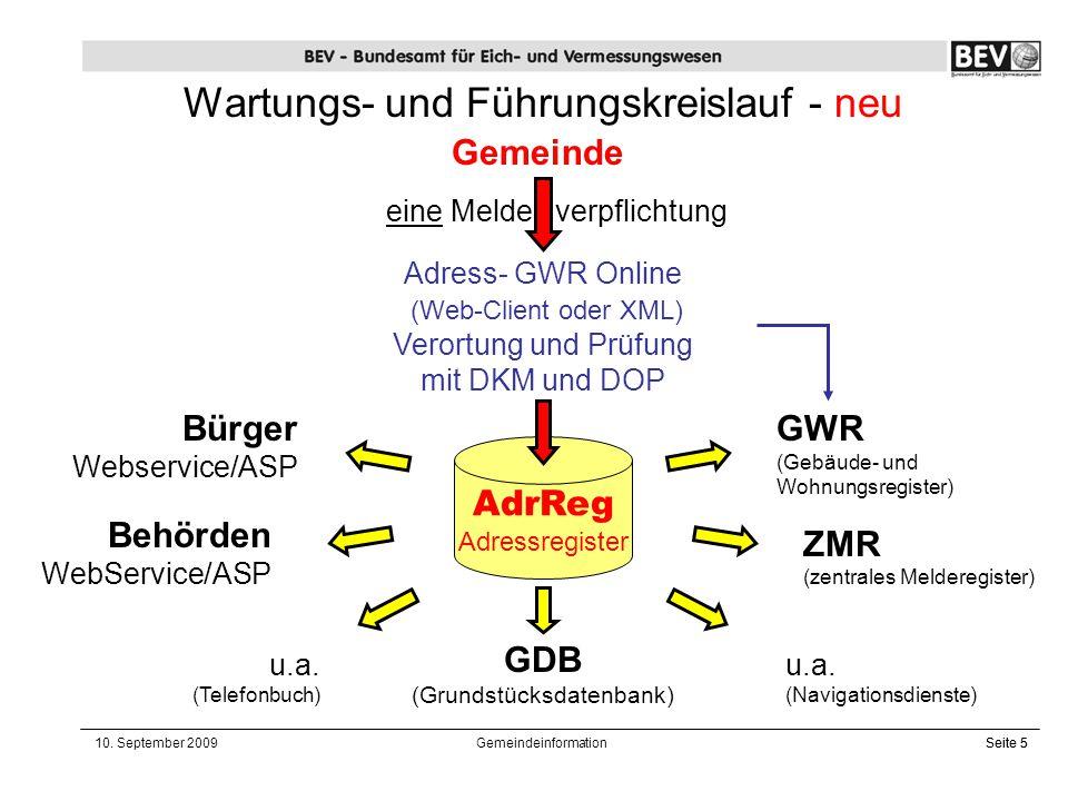 10. September 2009GemeindeinformationSeite 5 Adress- GWR Online (Web-Client oder XML) Gemeinde AdrReg Adressregister Verortung und Prüfung mit DKM und