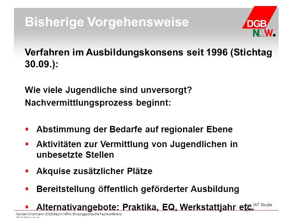 Norbert Wichmann, DGB Bezirk NRW, Bildungspolitische Fachkonferenz 30.6.2014 Verdi Verfahren im Ausbildungskonsens seit 1996 (Stichtag 30.09.): Wie vi