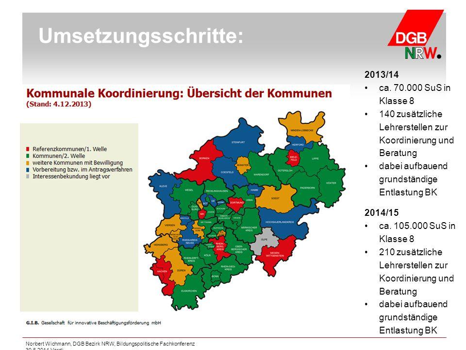Norbert Wichmann, DGB Bezirk NRW, Bildungspolitische Fachkonferenz 30.6.2014 Verdi Umsetzungsschritte: 2013/14 ca. 70.000 SuS in Klasse 8 140 zusätzli
