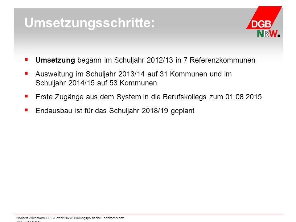 Norbert Wichmann, DGB Bezirk NRW, Bildungspolitische Fachkonferenz 30.6.2014 Verdi  Umsetzung begann im Schuljahr 2012/13 in 7 Referenzkommunen  Aus