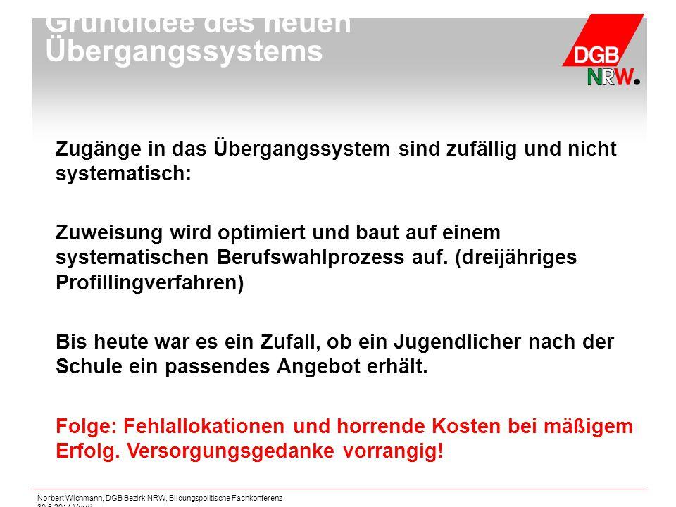 Norbert Wichmann, DGB Bezirk NRW, Bildungspolitische Fachkonferenz 30.6.2014 Verdi Zugänge in das Übergangssystem sind zufällig und nicht systematisch