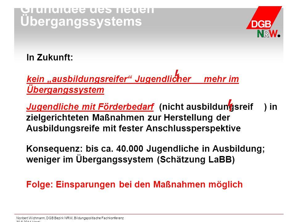 Norbert Wichmann, DGB Bezirk NRW, Bildungspolitische Fachkonferenz 30.6.2014 Verdi Konsequenz: bis ca. 40.000 Jugendliche in Ausbildung; weniger im Üb