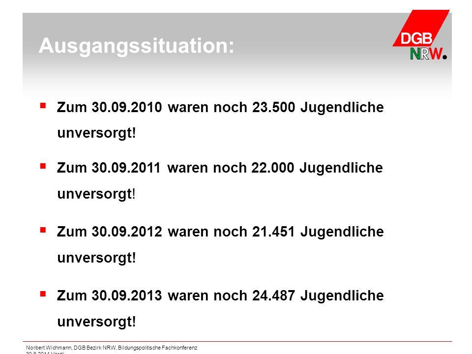  Zum 30.09.2010 waren noch 23.500 Jugendliche unversorgt!  Zum 30.09.2011 waren noch 22.000 Jugendliche unversorgt!  Zum 30.09.2012 waren noch 21.4
