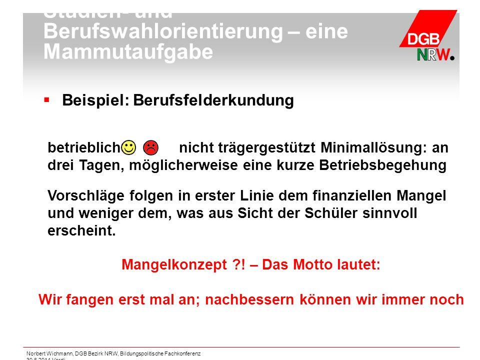 betrieblich nicht trägergestützt Minimallösung: an drei Tagen, möglicherweise eine kurze Betriebsbegehung Norbert Wichmann, DGB Bezirk NRW, Bildungspo