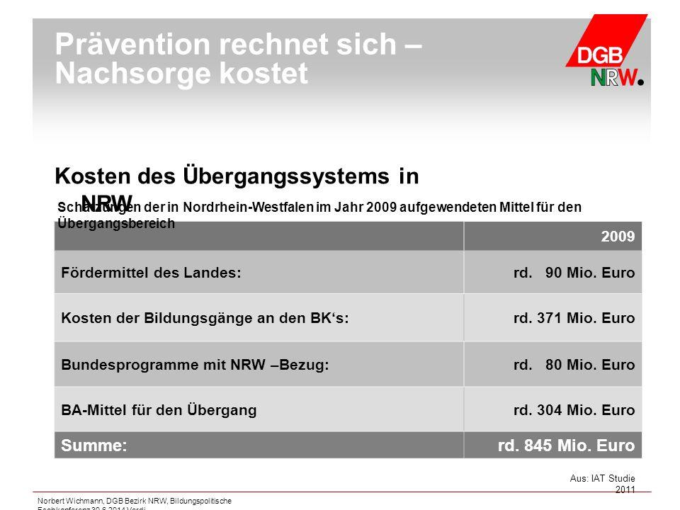 Norbert Wichmann, DGB Bezirk NRW, Bildungspolitische Fachkonferenz 30.6.2014 Verdi Prävention rechnet sich – Nachsorge kostet Kosten des Übergangssyst