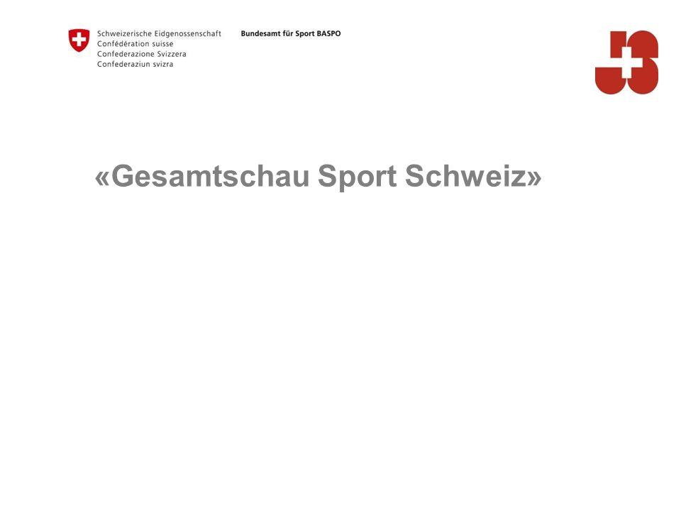 «Gesamtschau Sport Schweiz»