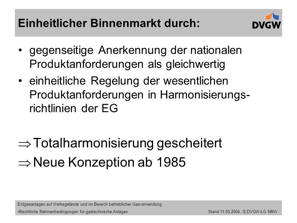 Stand 11.09.2005 gegenseitige Anerkennung der nationalen Produktanforderungen als gleichwertig einheitliche Regelung der wesentlichen Produktanforderungen in Harmonisierungs- richtlinien der EG  Totalharmonisierung gescheitert  Neue Konzeption ab 1985 Einheitlicher Binnenmarkt durch: Erdgasanlagen auf Werksgelände und im Bereich betrieblicher Gasverwendung Rechtliche Rahmenbedingungen für gastechnische Anlagen Stand 11.05.2004, © DVGW-LG NRW
