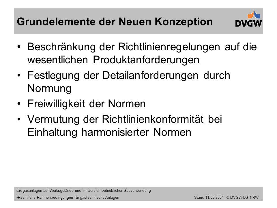 Stand 11.09.2005 Beschränkung der Richtlinienregelungen auf die wesentlichen Produktanforderungen Festlegung der Detailanforderungen durch Normung Freiwilligkeit der Normen Vermutung der Richtlinienkonformität bei Einhaltung harmonisierter Normen Grundelemente der Neuen Konzeption Erdgasanlagen auf Werksgelände und im Bereich betrieblicher Gasverwendung Rechtliche Rahmenbedingungen für gastechnische Anlagen Stand 11.05.2004, © DVGW-LG NRW