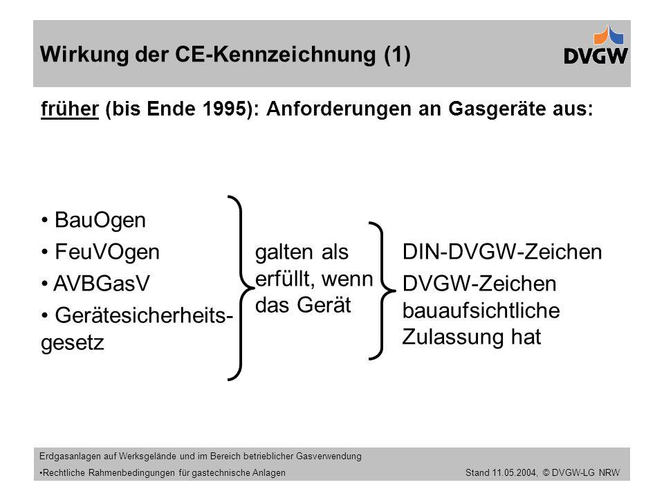 Stand 11.09.2005 Wirkung der CE-Kennzeichnung (1) früher (bis Ende 1995): Anforderungen an Gasgeräte aus: Erdgasanlagen auf Werksgelände und im Bereich betrieblicher Gasverwendung Rechtliche Rahmenbedingungen für gastechnische Anlagen Stand 11.05.2004, © DVGW-LG NRW BauOgen FeuVOgen AVBGasV Gerätesicherheits- gesetz galten als erfüllt, wenn das Gerät DIN-DVGW-Zeichen DVGW-Zeichen bauaufsichtliche Zulassung hat