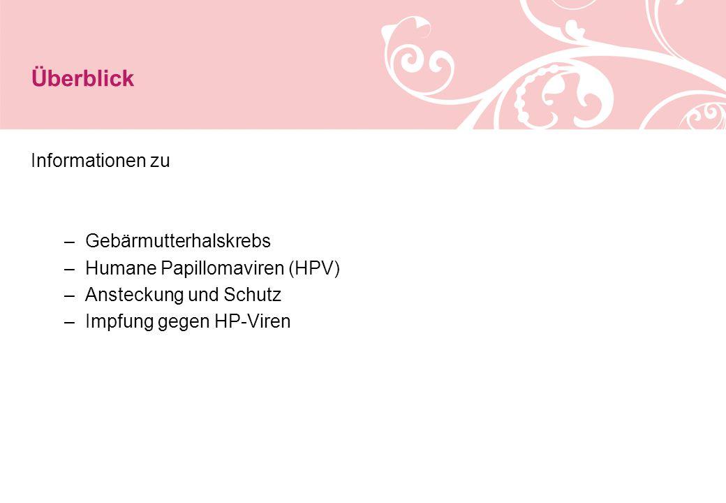 Überblick Informationen zu –Gebärmutterhalskrebs –Humane Papillomaviren (HPV) –Ansteckung und Schutz –Impfung gegen HP-Viren