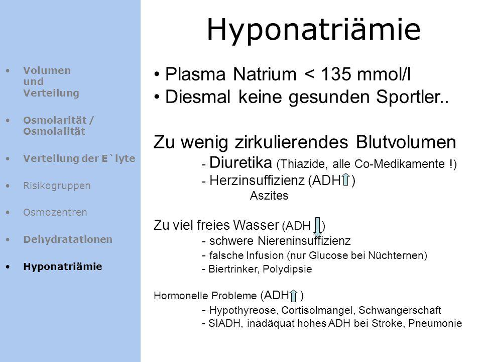 Hyponatriämie Volumen und Verteilung Osmolarität / Osmolalität Verteilung der E`lyte Risikogruppen Osmozentren Dehydratationen Hyponatriämie Plasma Na