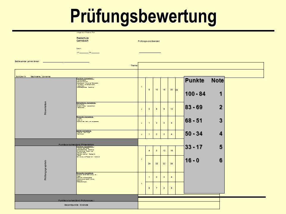 Prüfungsbewertung Anlage zum Protokoll FüK Realschule Gernsbach Prüfungsvorsitzende/r Datum: von __________ bis _________ ___________________ Betreuen