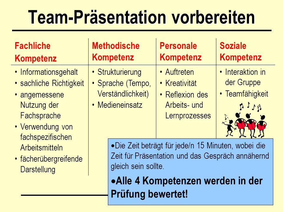 Team-Präsentation vorbereiten Fachliche Kompetenz Methodische Kompetenz Personale Kompetenz Soziale Kompetenz Informationsgehalt sachliche Richtigkeit