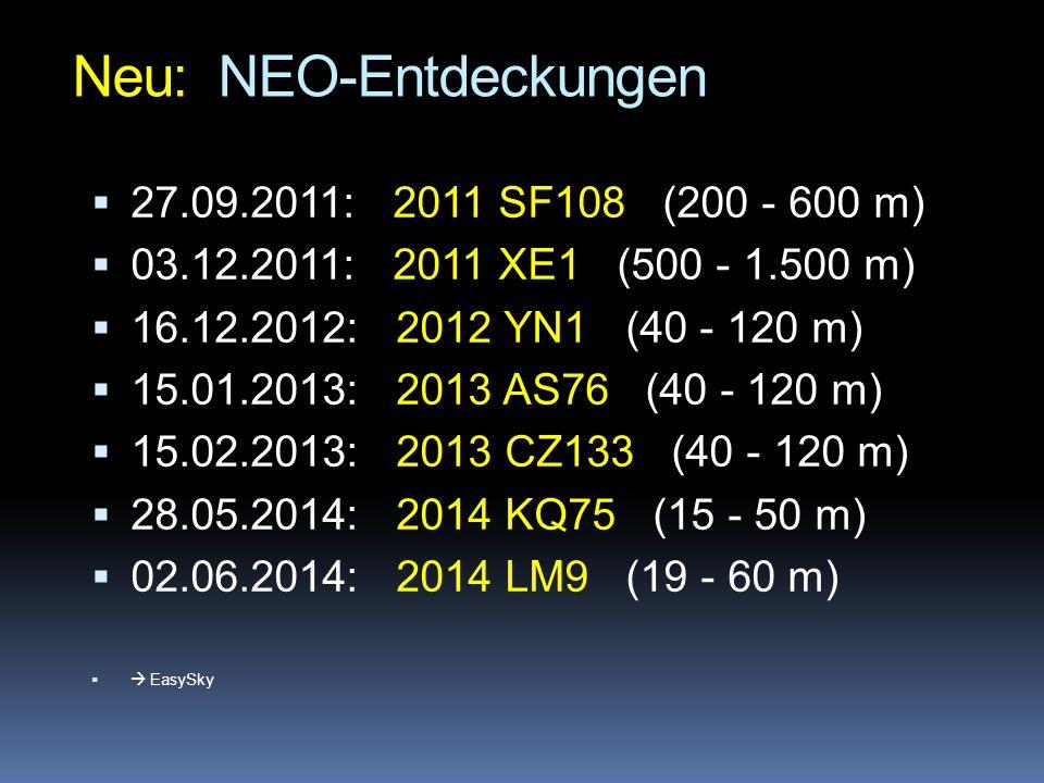 Neu: NEO-Entdeckungen  27.09.2011: 2011 SF108 (200 - 600 m)  03.12.2011: 2011 XE1 (500 - 1.500 m)  16.12.2012: 2012 YN1 (40 - 120 m)  15.01.2013: