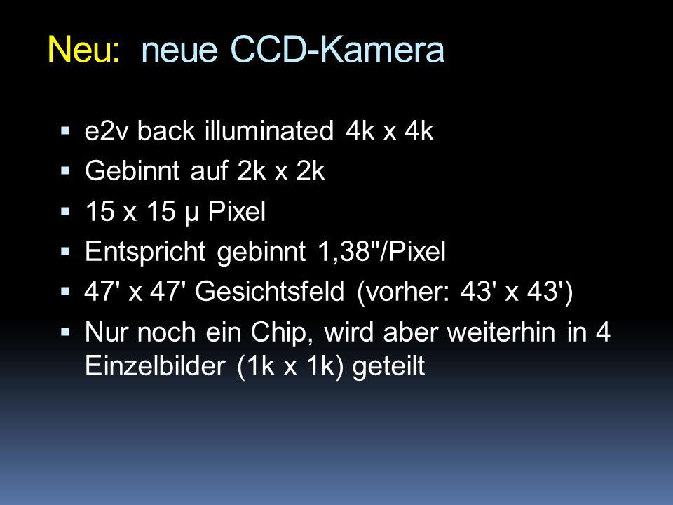 Neu: neue CCD-Kamera  e2v back illuminated 4k x 4k  Gebinnt auf 2k x 2k  15 x 15 µ Pixel  Entspricht gebinnt 1,38