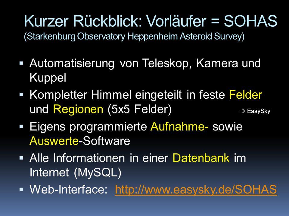 Kurzer Rückblick: Vorläufer = SOHAS (Starkenburg Observatory Heppenheim Asteroid Survey)  Automatisierung von Teleskop, Kamera und Kuppel  Komplette