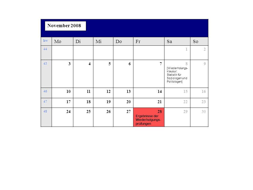 kw MoDiMiDoFrSaSo 44 12 45 345678 [Wiederholungs- klausur: Statistik für Soziologen und Politologen] 9 46 10111213141516 47 17181920212223 48 2425262728 Ergebnisse der Wiederholgungs- prüfungen 2930 November 2008