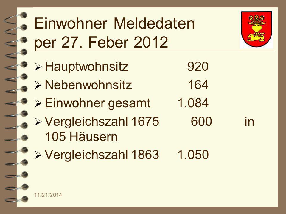 11/21/2014 Einwohner Meldedaten per 27.