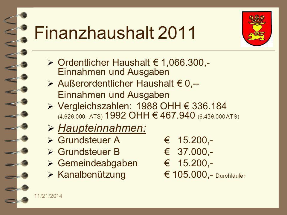 11/21/2014 Finanzhaushalt 2011  Ordentlicher Haushalt € 1,066.300,- Einnahmen und Ausgaben  Außerordentlicher Haushalt € 0,-- Einnahmen und Ausgaben  Vergleichszahlen: 1988 OHH € 336.184 (4.626.000,- ATS) 1992 OHH € 467.940 (6.439.000 ATS)  Haupteinnahmen:  Grundsteuer A € 15.200,-  Grundsteuer B € 37.000,-  Gemeindeabgaben € 15.200,-  Kanalbenützung € 105.000,- Durchläufer