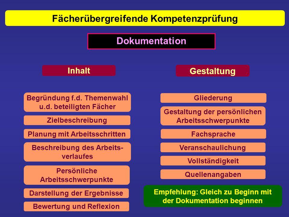 Dokumentation Inhalt Gestaltung Begründung f.d. Themenwahl u.d. beteiligten Fächer Planung mit Arbeitsschritten Beschreibung des Arbeits- verlaufes Pe