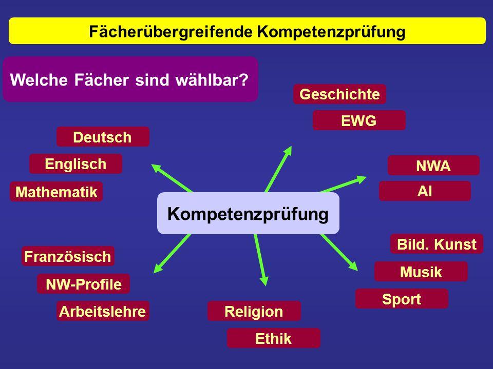 Sport Musik Bild. Kunst Mathematik Deutsch Englisch Fächerübergreifende Kompetenzprüfung Welche Fächer sind wählbar? Französisch NW-Profile Arbeitsleh
