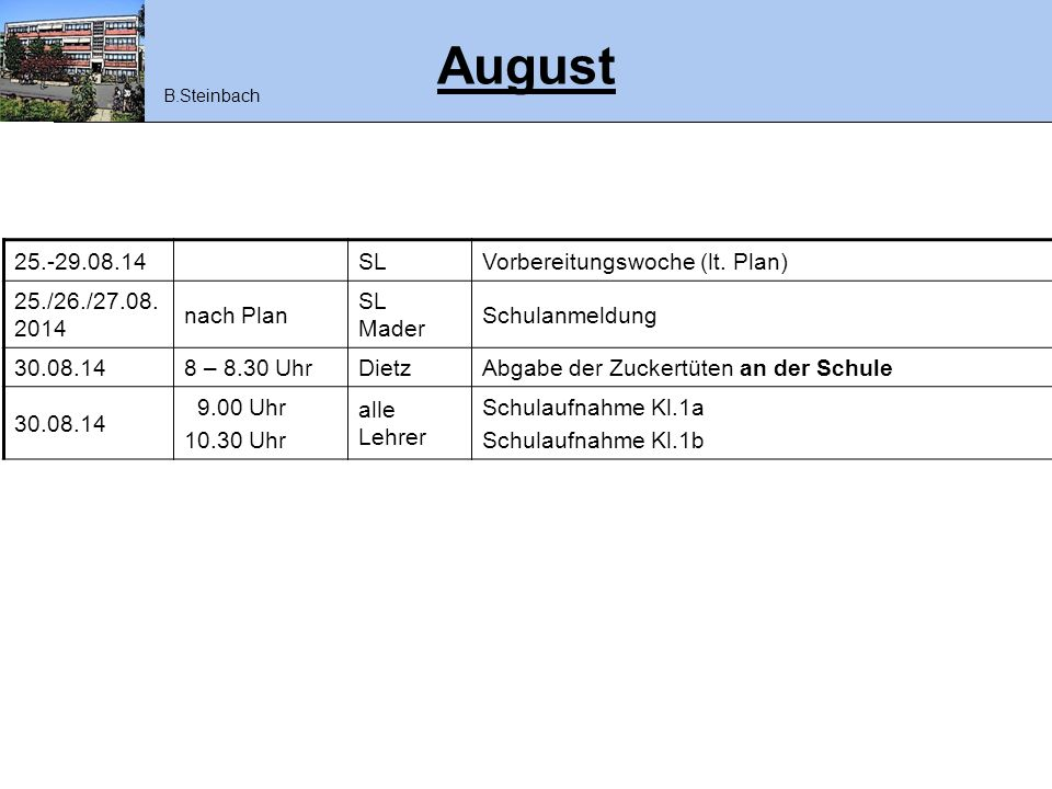 August 25.-29.08.14SLVorbereitungswoche (lt. Plan) 25./26./27.08. 2014 nach Plan SL Mader Schulanmeldung 30.08.148 – 8.30 UhrDietzAbgabe der Zuckertüt