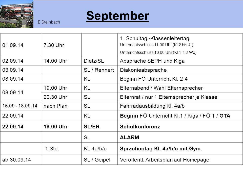 """Oktober 29.09.- 10.10.14 nach Plan Schilba ch Schink 2 Wochen: Fächerverbindender Unterricht zum Thema: """"Knolle 29.9.-10.10.14KL1."""