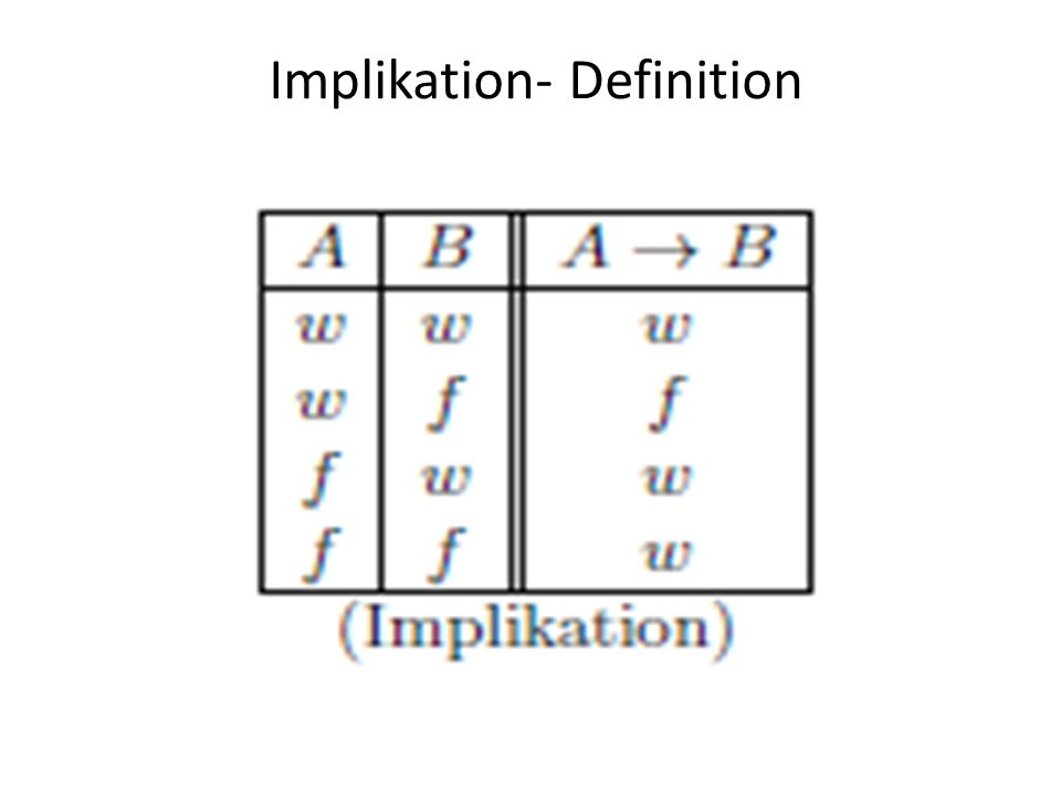 Implikation- Definition