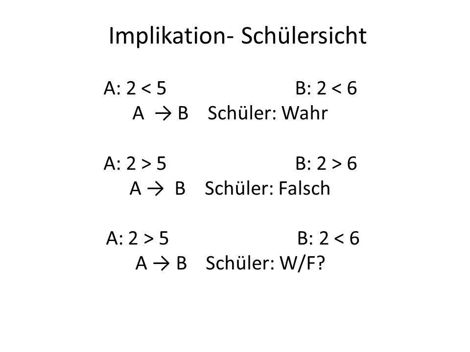 Implikation- Schülersicht A: 2 < 5 B: 2 < 6 A → B Schüler: Wahr A: 2 > 5 B: 2 > 6 A → B Schüler: Falsch A: 2 > 5 B: 2 < 6 A → B Schüler: W/F