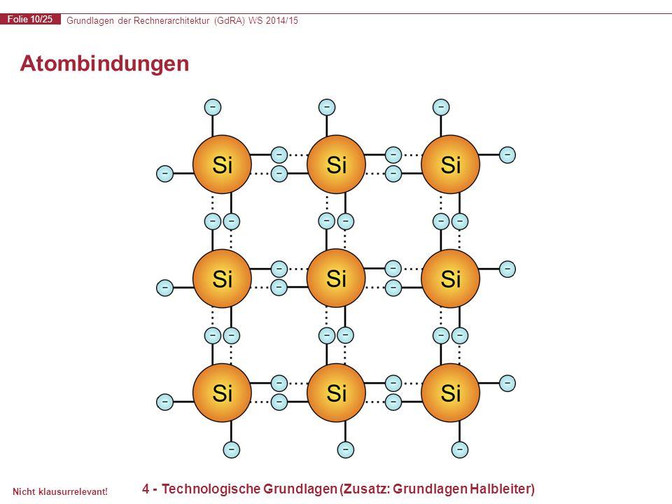 Grundlagen der Rechnerarchitektur (GdRA) WS 2014/15 Folie 10/25 Nicht klausurrelevant! Atombindungen 4 - Technologische Grundlagen (Zusatz: Grundlagen
