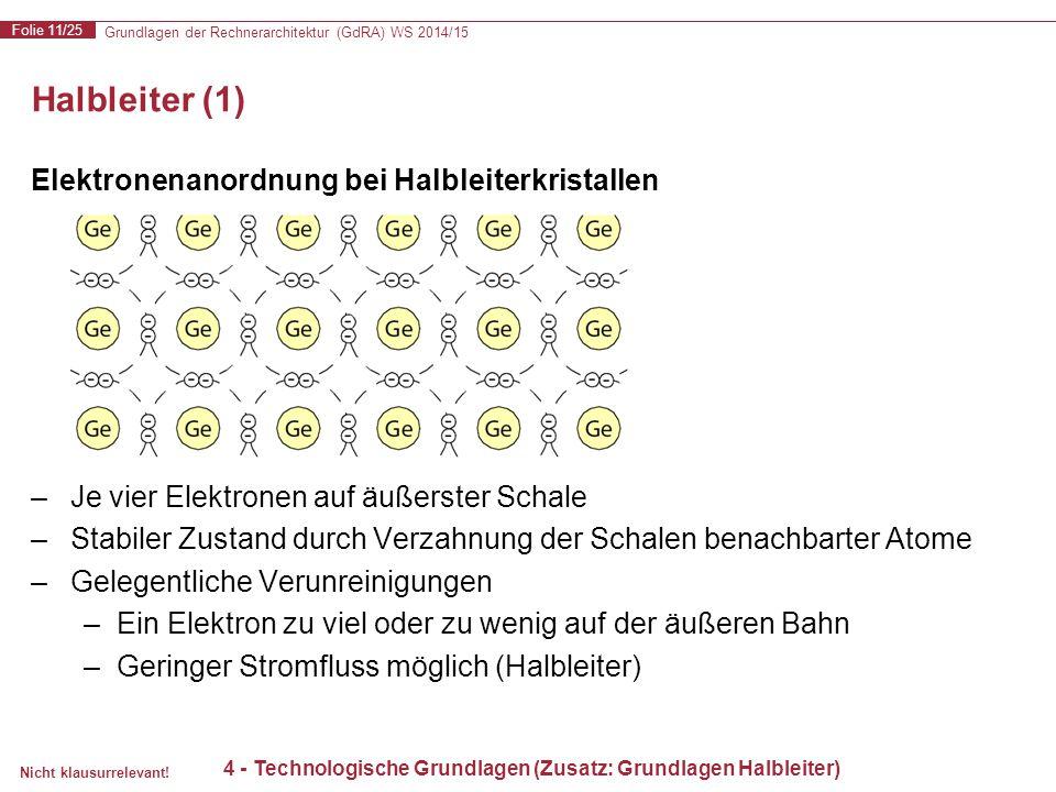 Grundlagen der Rechnerarchitektur (GdRA) WS 2014/15 Folie 11/25 Nicht klausurrelevant! Halbleiter (1) Elektronenanordnung bei Halbleiterkristallen –Je