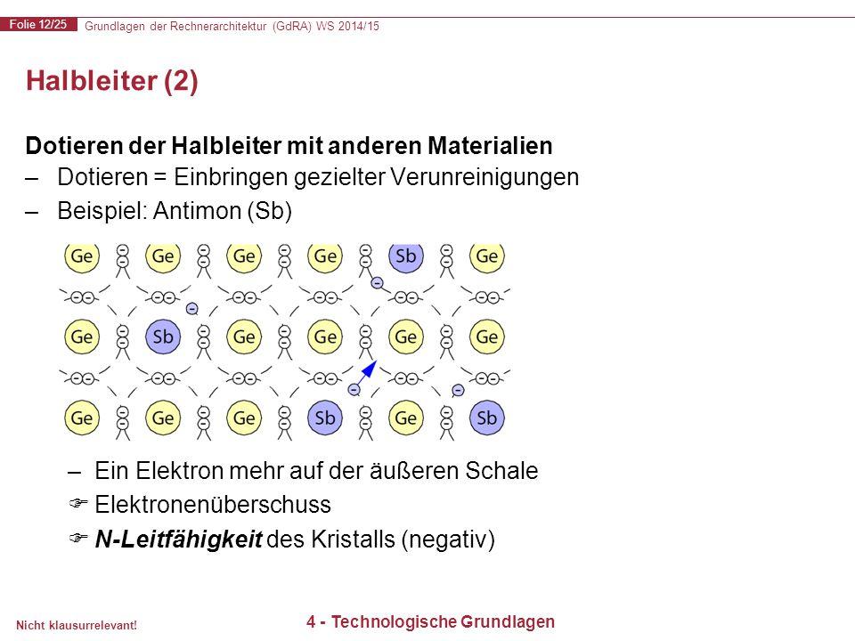 Grundlagen der Rechnerarchitektur (GdRA) WS 2014/15 Folie 12/25 Nicht klausurrelevant! 4 - Technologische Grundlagen Halbleiter (2) Dotieren der Halbl