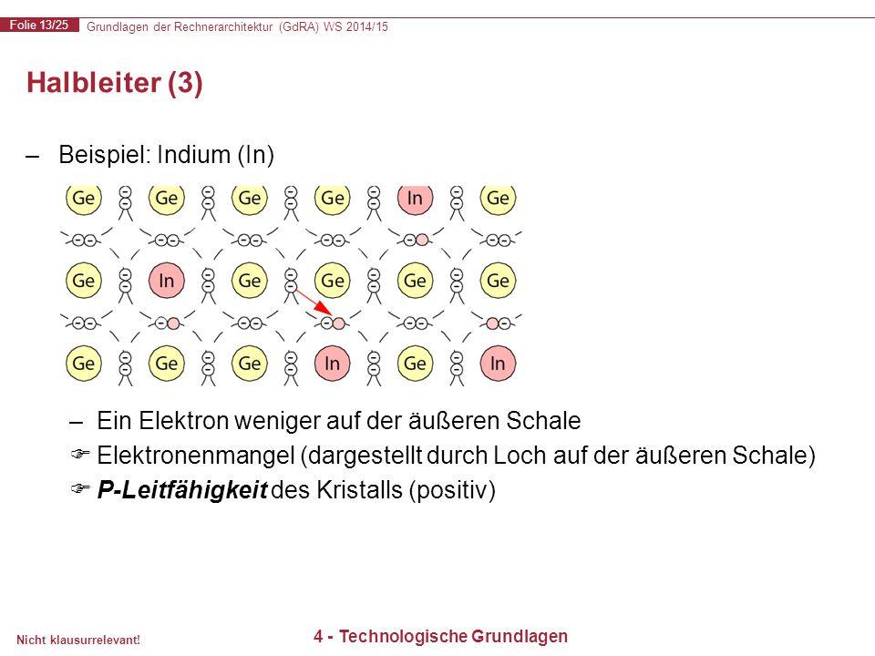 Grundlagen der Rechnerarchitektur (GdRA) WS 2014/15 Folie 13/25 Nicht klausurrelevant! 4 - Technologische Grundlagen Halbleiter (3) –Beispiel: Indium