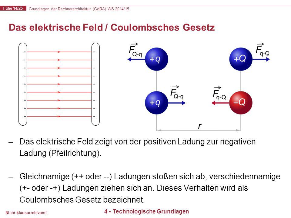 Grundlagen der Rechnerarchitektur (GdRA) WS 2014/15 Folie 14/25 Nicht klausurrelevant! Das elektrische Feld / Coulombsches Gesetz 4 - Technologische G