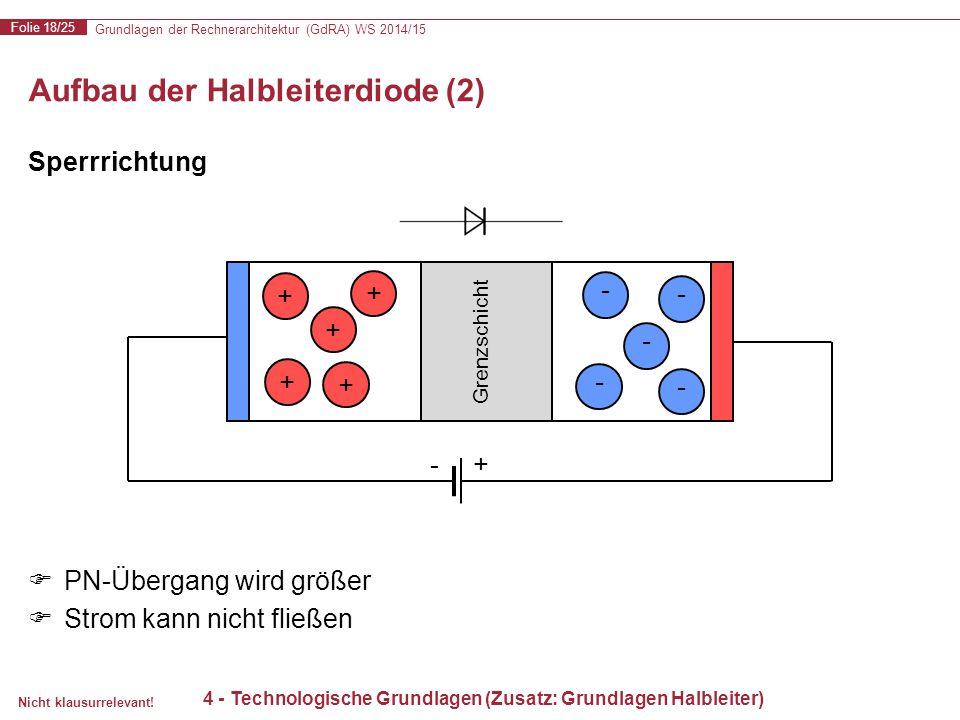 Grundlagen der Rechnerarchitektur (GdRA) WS 2014/15 Folie 18/25 Nicht klausurrelevant! Sperrrichtung  PN-Übergang wird größer  Strom kann nicht flie