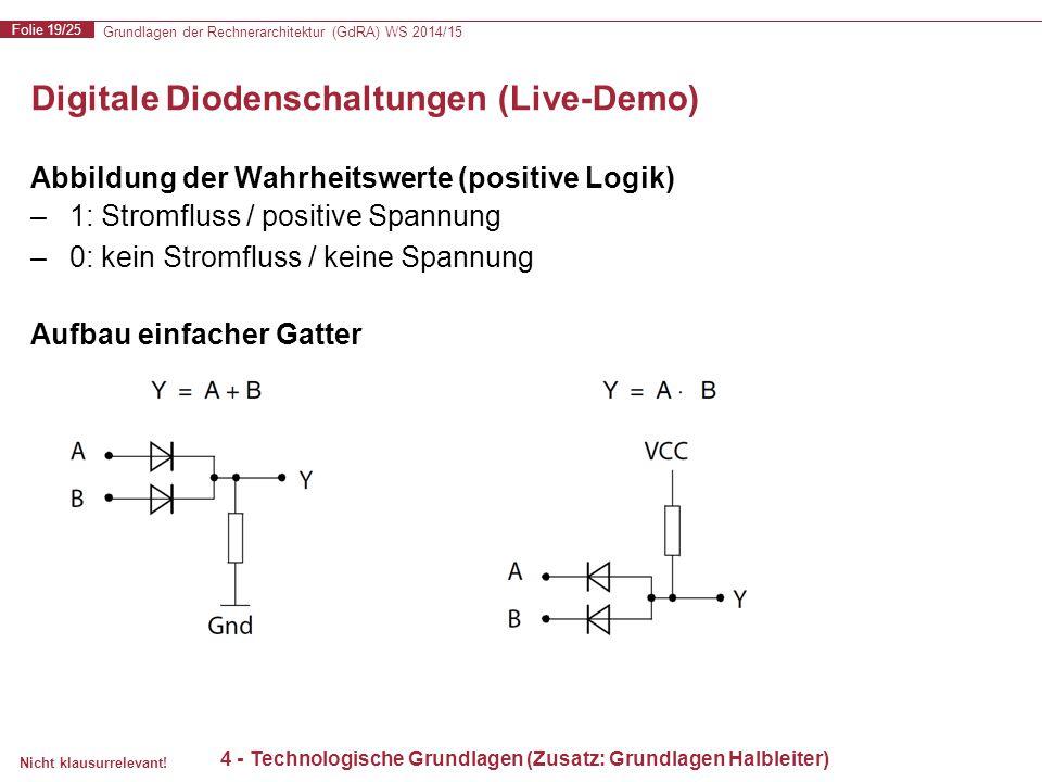 Grundlagen der Rechnerarchitektur (GdRA) WS 2014/15 Folie 19/25 Nicht klausurrelevant! Abbildung der Wahrheitswerte (positive Logik) –1: Stromfluss /