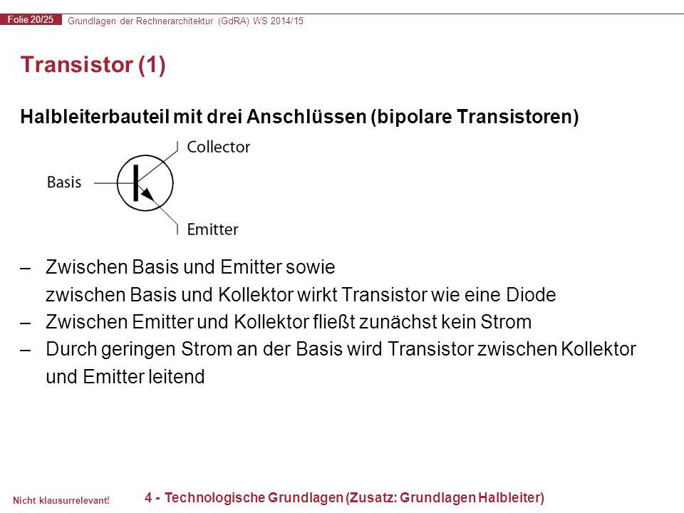 Grundlagen der Rechnerarchitektur (GdRA) WS 2014/15 Folie 20/25 Nicht klausurrelevant! Halbleiterbauteil mit drei Anschlüssen (bipolare Transistoren)