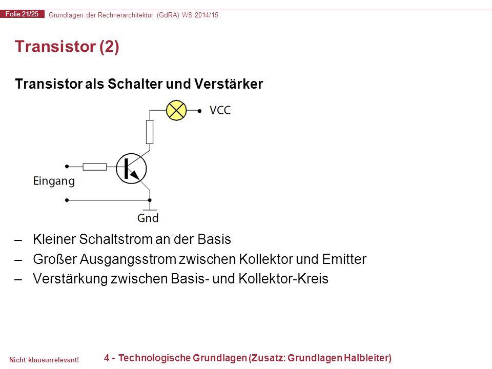 Grundlagen der Rechnerarchitektur (GdRA) WS 2014/15 Folie 21/25 Nicht klausurrelevant! Transistor als Schalter und Verstärker –Kleiner Schaltstrom an