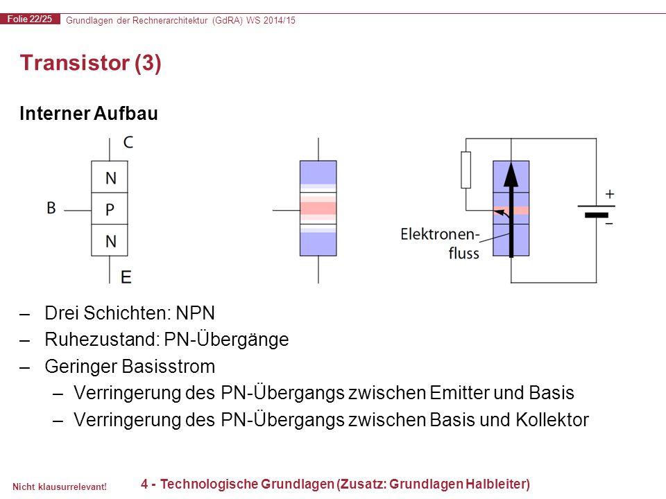 Grundlagen der Rechnerarchitektur (GdRA) WS 2014/15 Folie 22/25 Nicht klausurrelevant! Interner Aufbau –Drei Schichten: NPN –Ruhezustand: PN-Übergänge
